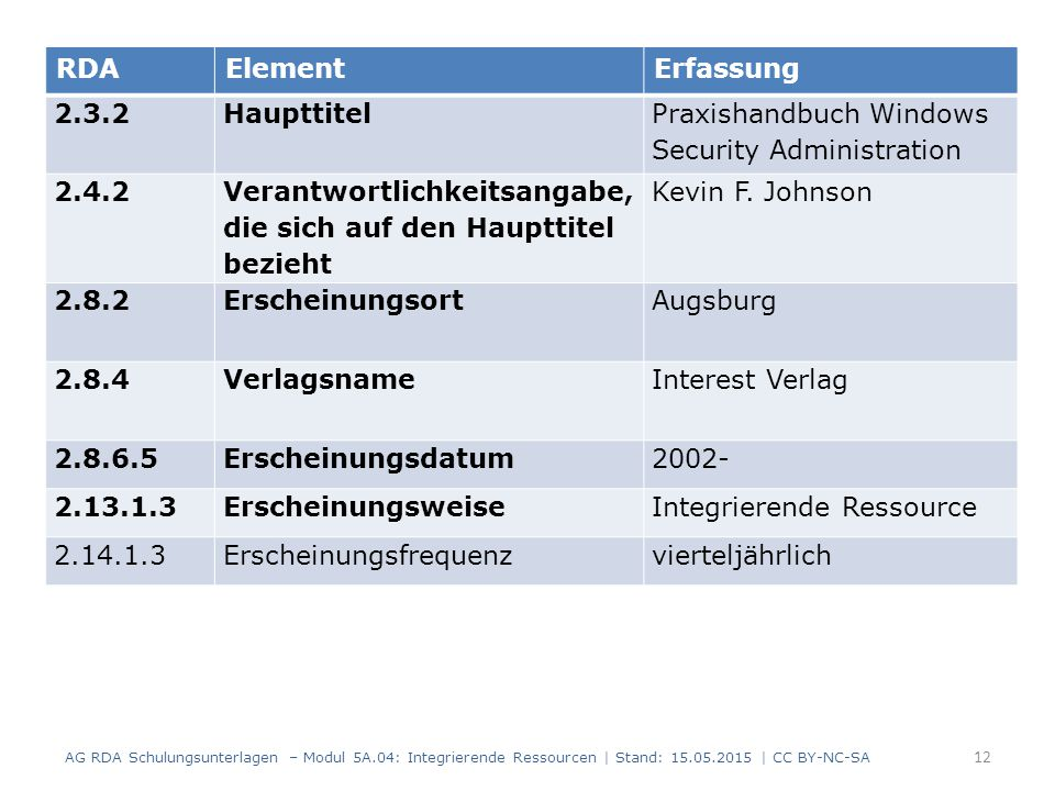 Praxishandbuch Windows Security Administration