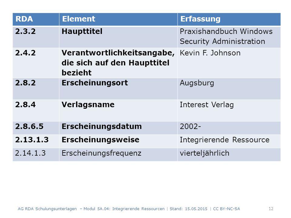 Praxishandbuch Windows Security Administration