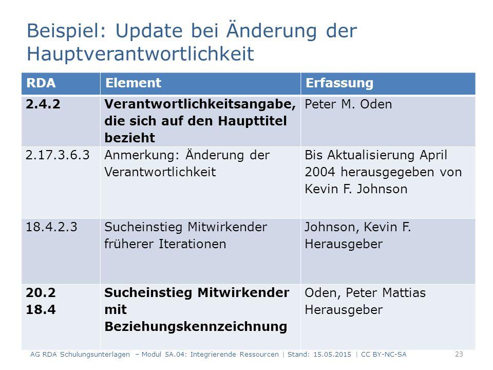 Beispiel: Update bei Änderung der Hauptverantwortlichkeit