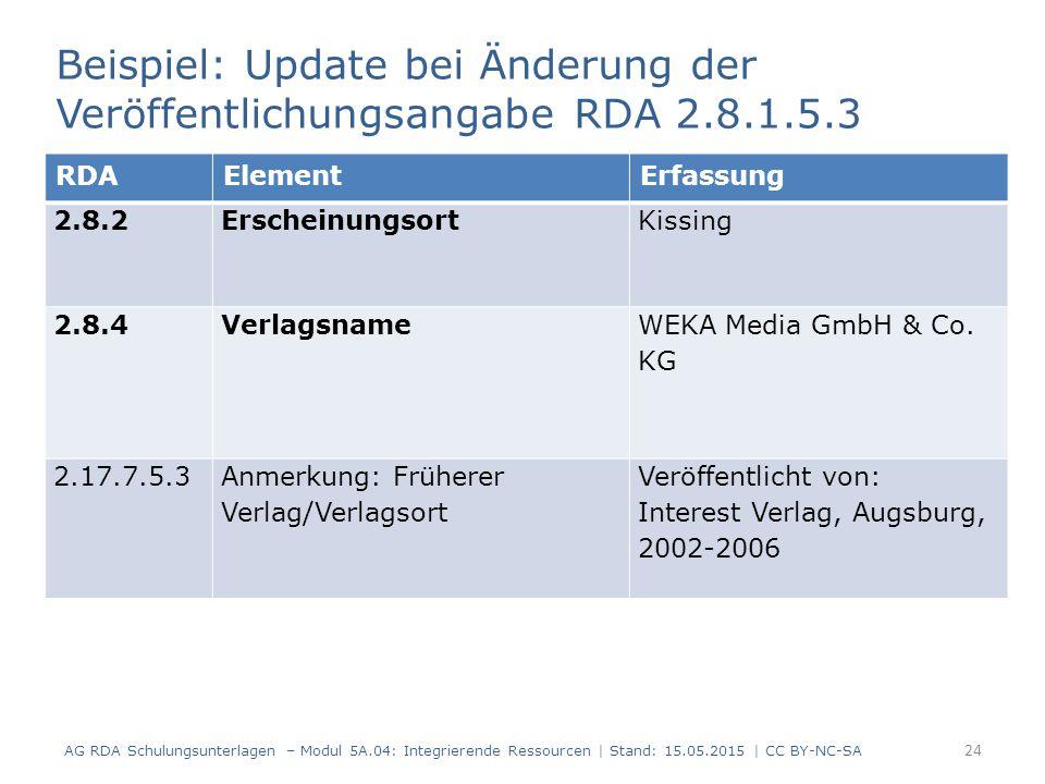 Beispiel: Update bei Änderung der Veröffentlichungsangabe RDA 2. 8. 1