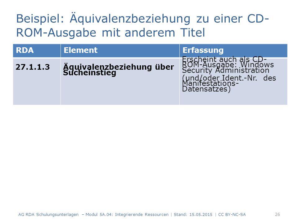 Beispiel: Äquivalenzbeziehung zu einer CD-ROM-Ausgabe mit anderem Titel