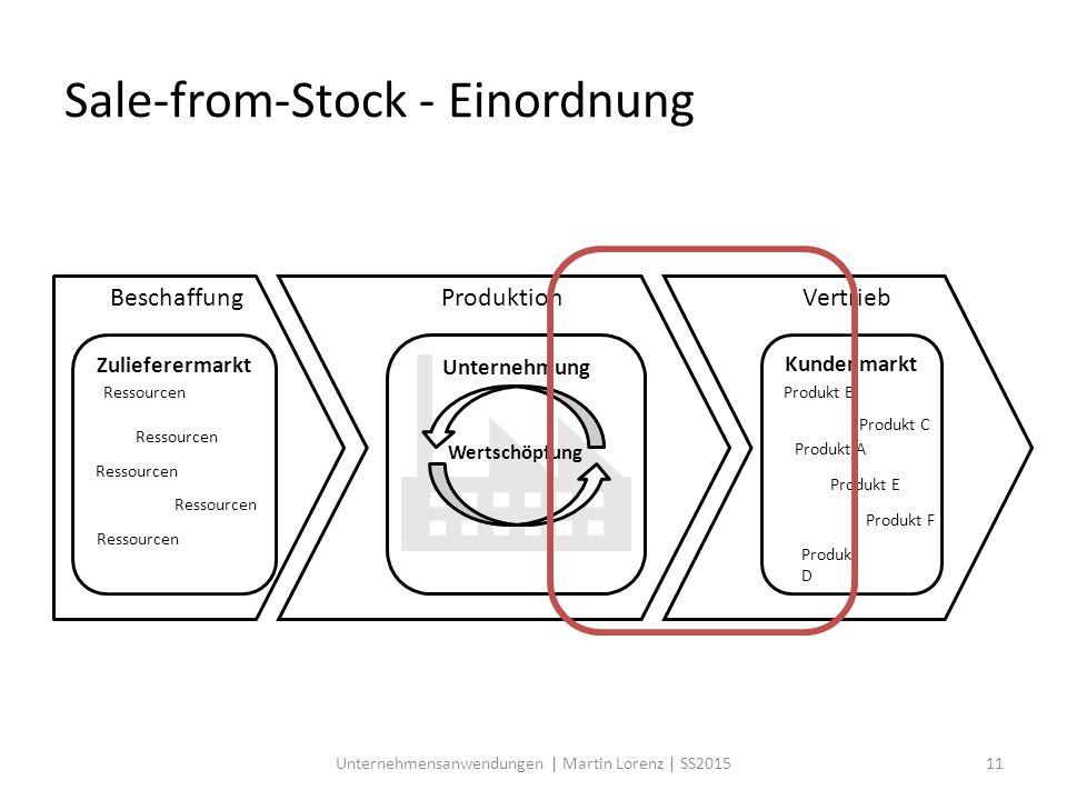 Sale-from-Stock - Einordnung