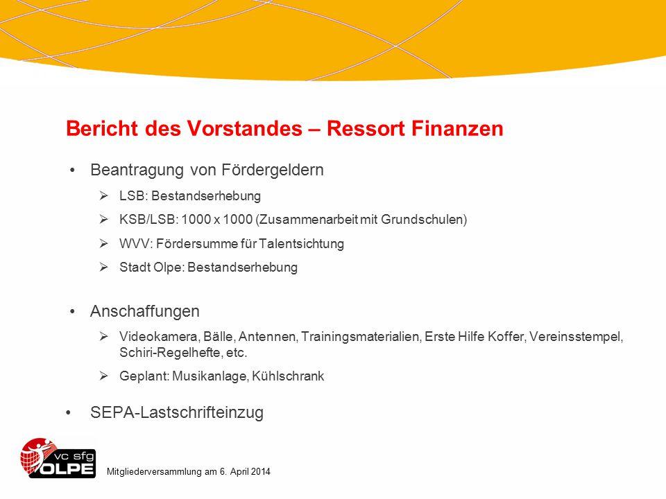 Bericht des Vorstandes – Ressort Finanzen