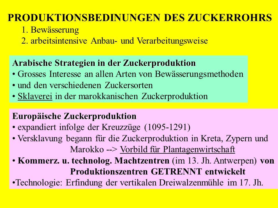 PRODUKTIONSBEDINUNGEN DES ZUCKERROHRS