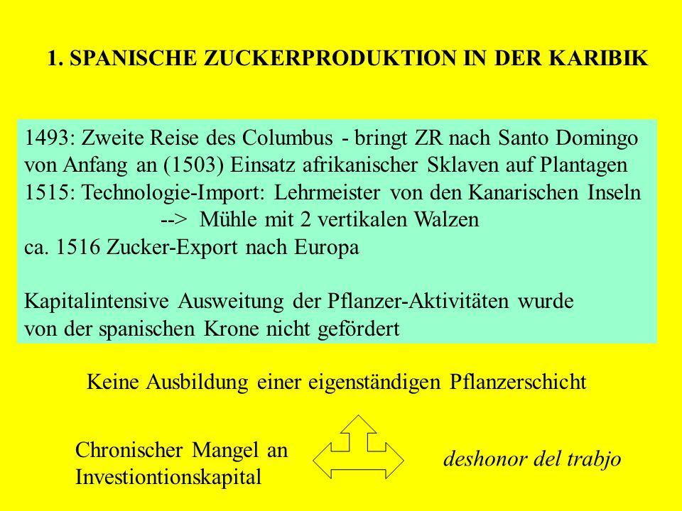 1. SPANISCHE ZUCKERPRODUKTION IN DER KARIBIK