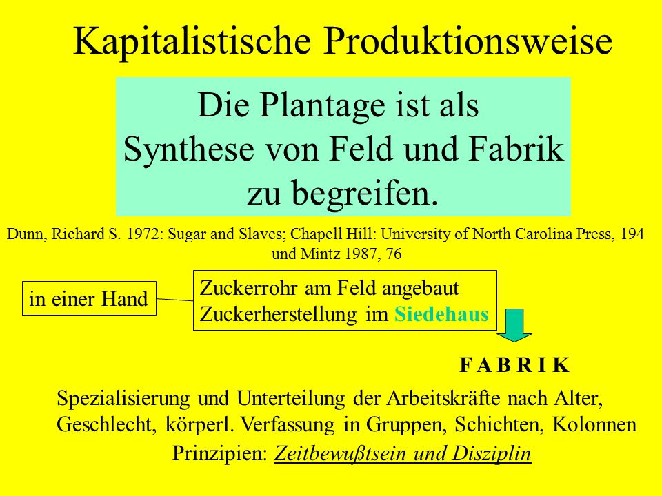 Synthese von Feld und Fabrik