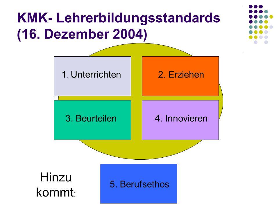 KMK- Lehrerbildungsstandards (16. Dezember 2004)