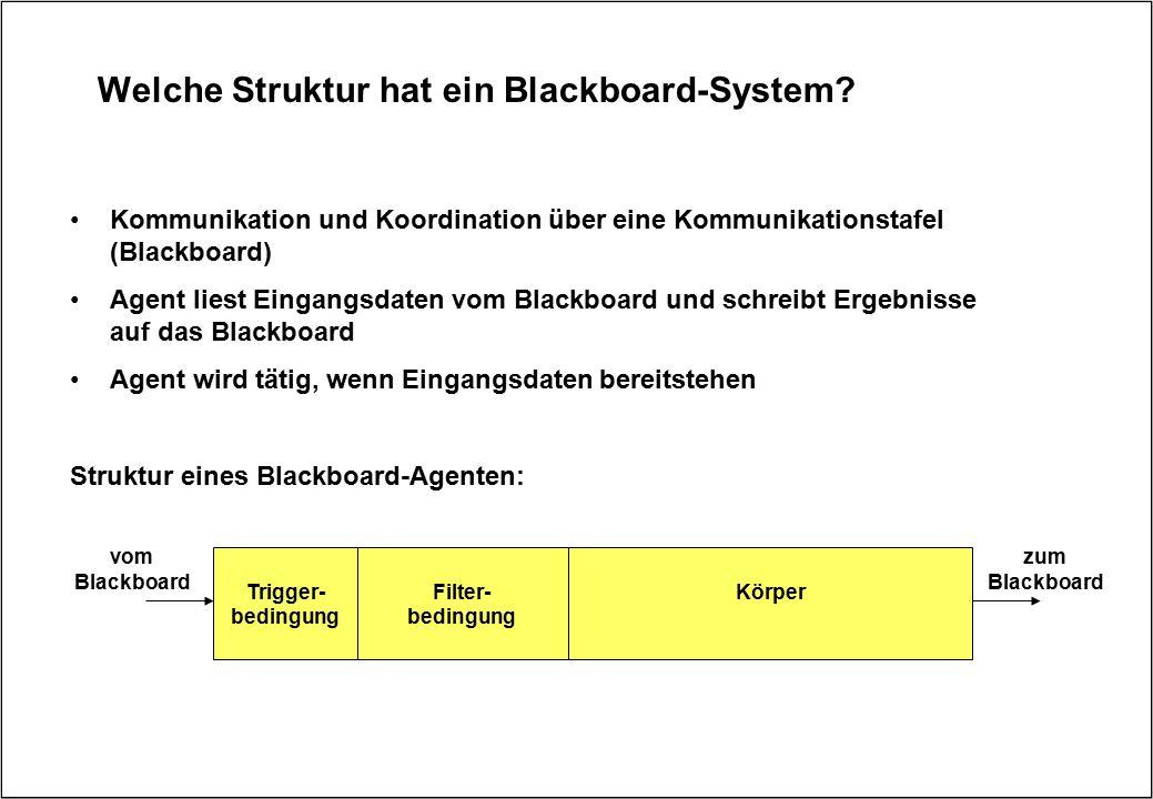 Welche Struktur hat ein Blackboard-System