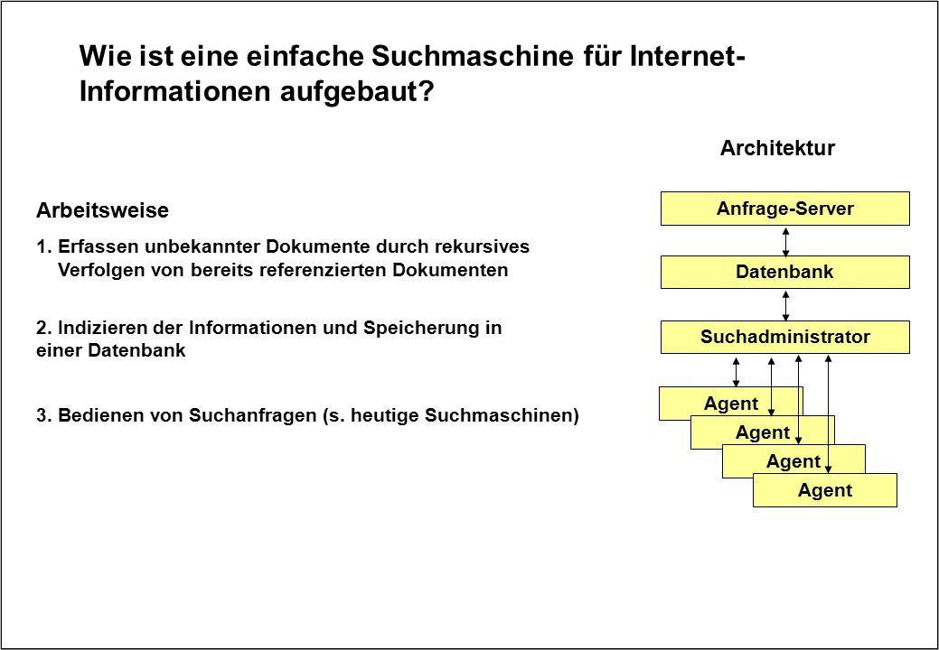 Wie ist eine einfache Suchmaschine für Internet-Informationen aufgebaut