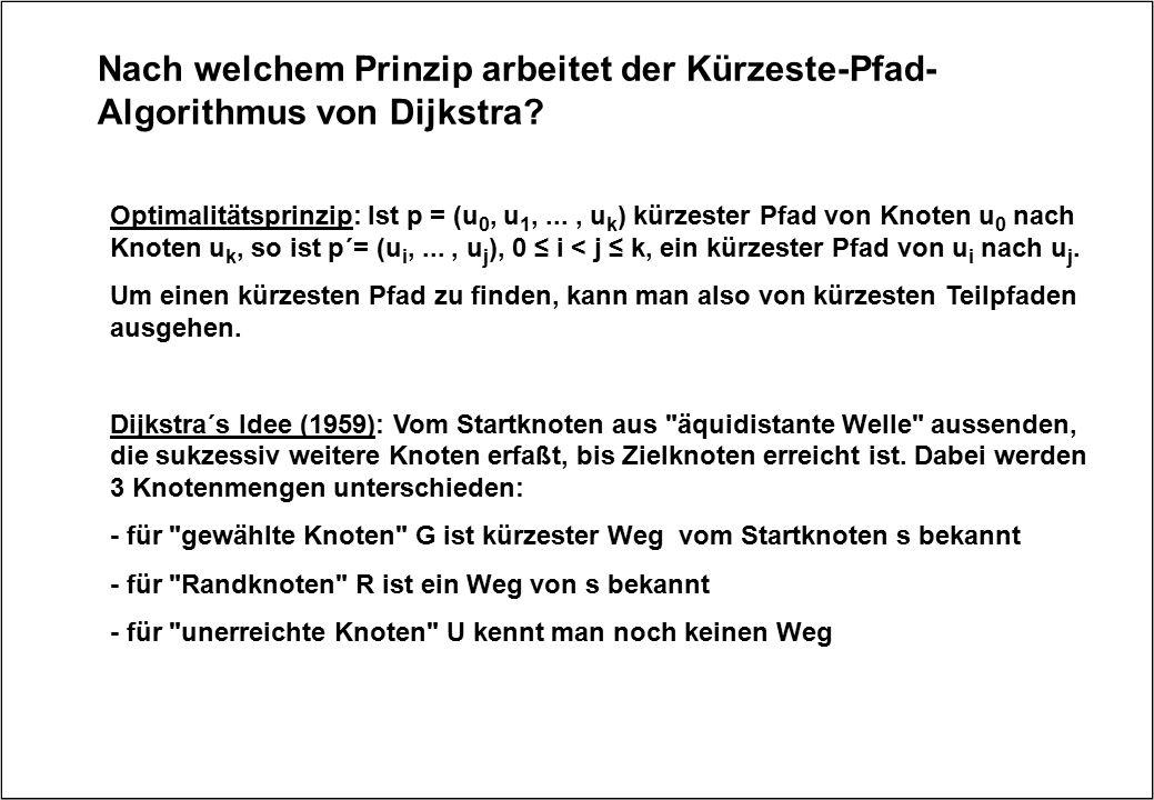 Nach welchem Prinzip arbeitet der Kürzeste-Pfad-Algorithmus von Dijkstra