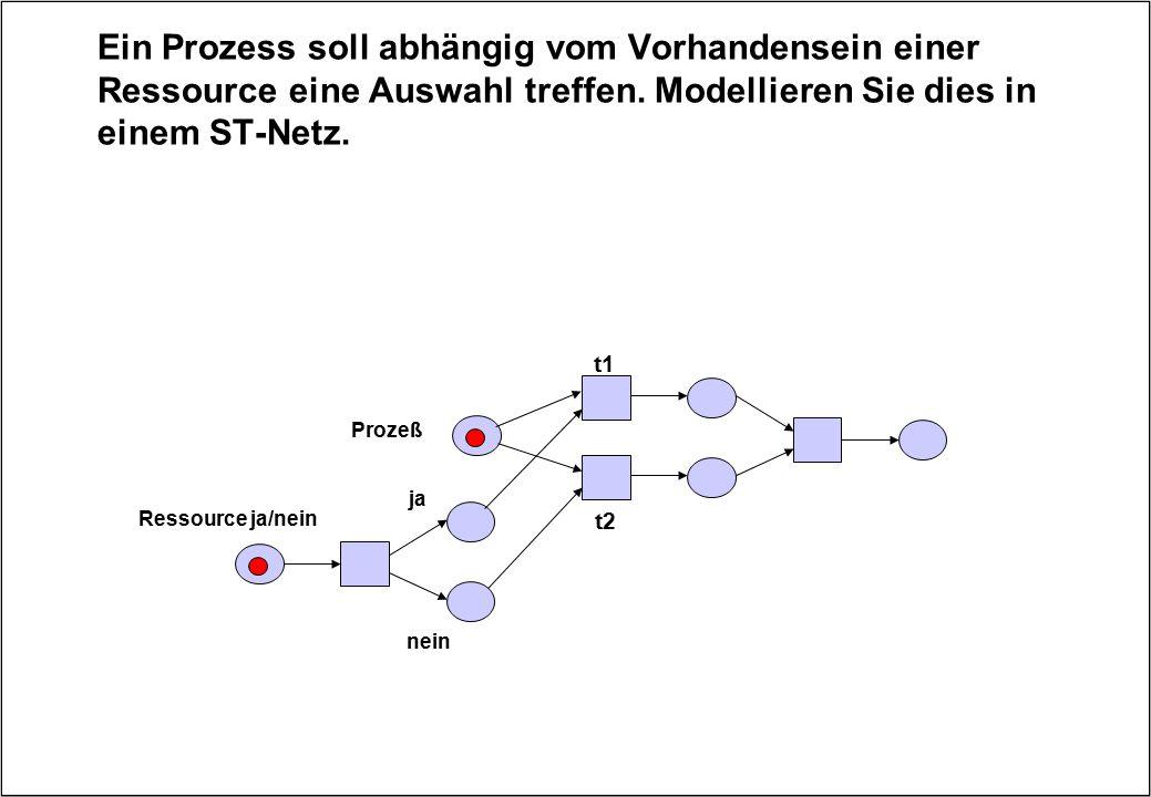 Ein Prozess soll abhängig vom Vorhandensein einer Ressource eine Auswahl treffen. Modellieren Sie dies in einem ST-Netz.