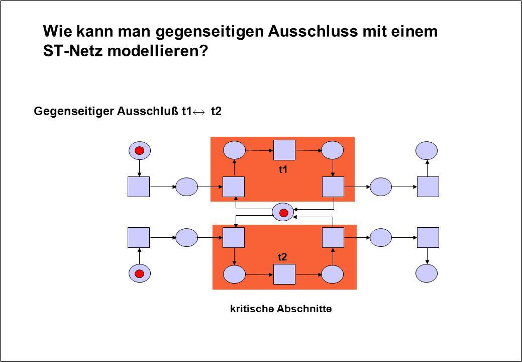 Wie kann man gegenseitigen Ausschluss mit einem ST-Netz modellieren