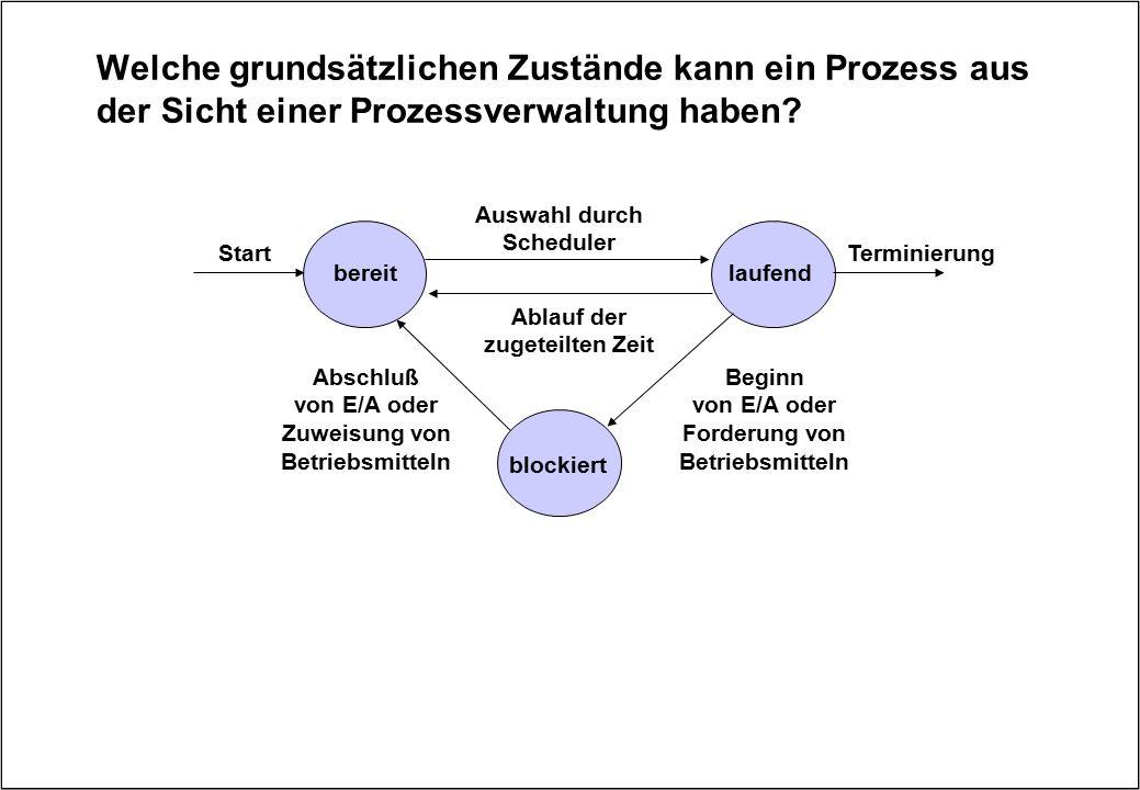 Welche grundsätzlichen Zustände kann ein Prozess aus der Sicht einer Prozessverwaltung haben