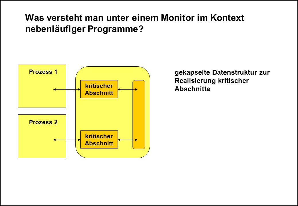 Was versteht man unter einem Monitor im Kontext nebenläufiger Programme