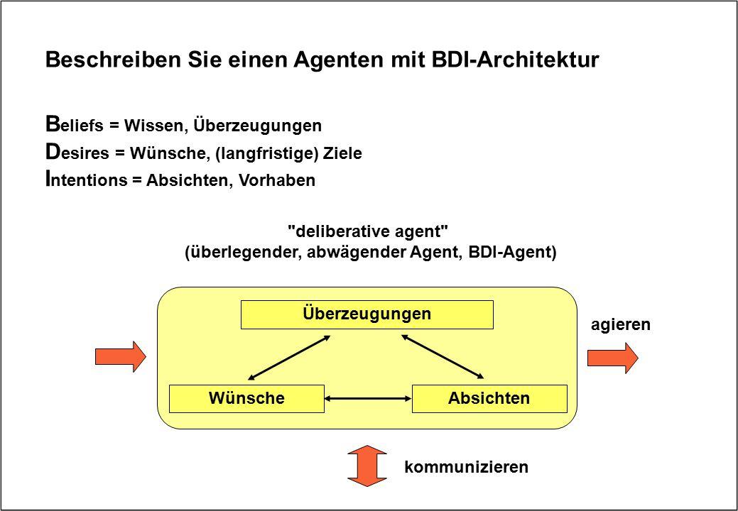 Beschreiben Sie einen Agenten mit BDI-Architektur