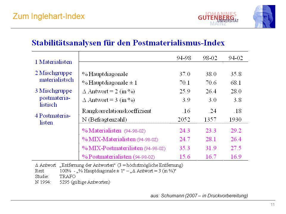 Zum Inglehart-Index aus: Schumann (2007 – in Druckvorbereitung)