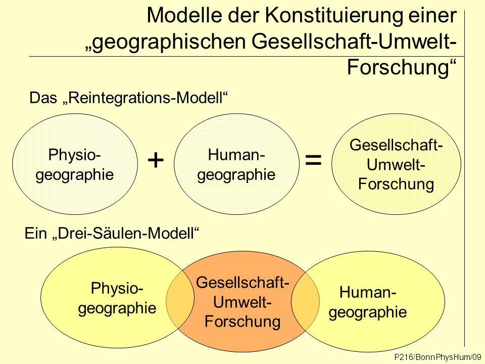 """Modelle der Konstituierung einer """"geographischen Gesellschaft-Umwelt-Forschung"""