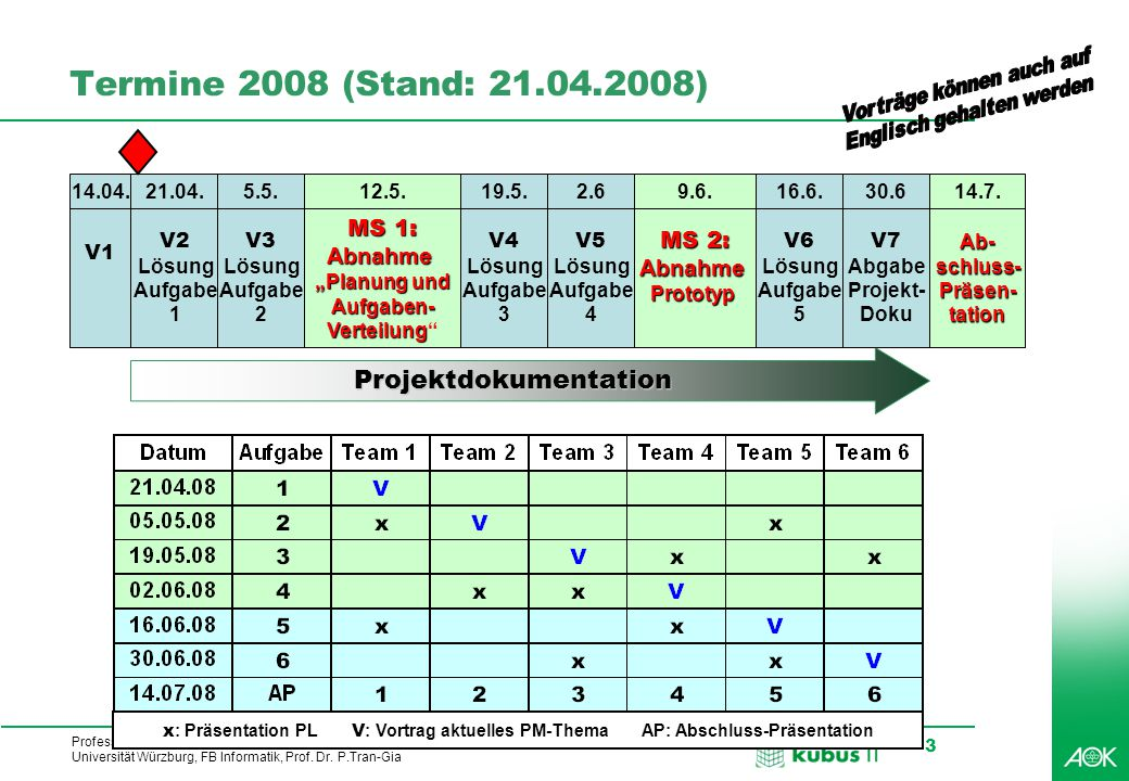 Termine 2008 (Stand: 21.04.2008) Projektdokumentation MS 1: MS 2: