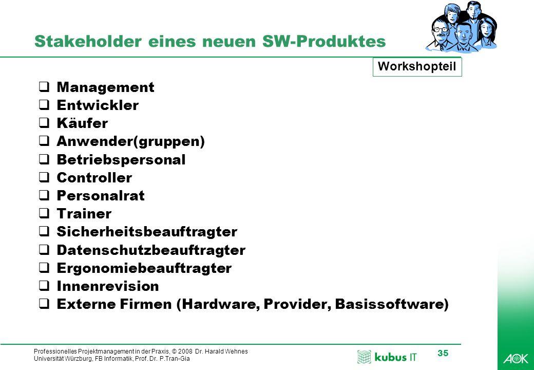 Stakeholder eines neuen SW-Produktes