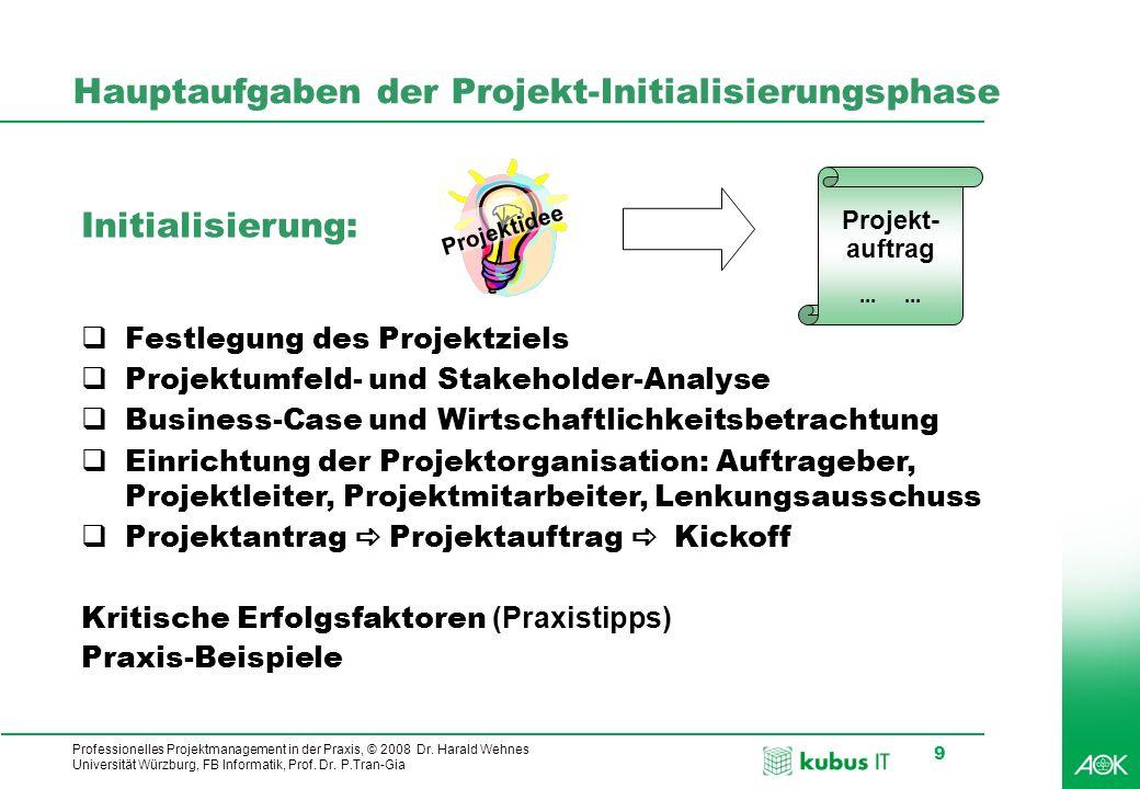 Hauptaufgaben der Projekt-Initialisierungsphase