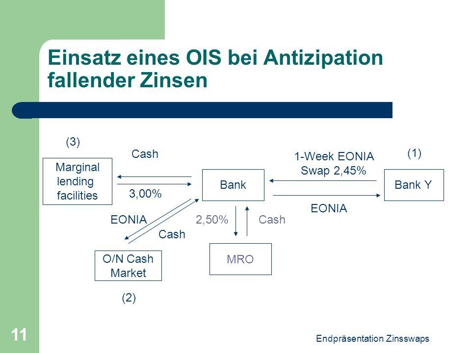 Einsatz eines OIS bei Antizipation fallender Zinsen