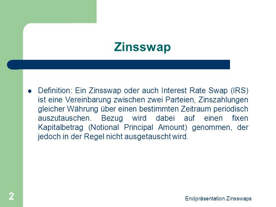 Endpräsentation Zinsswaps