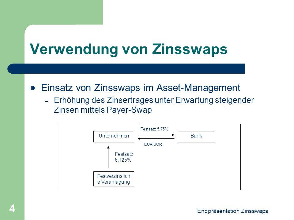 Verwendung von Zinsswaps