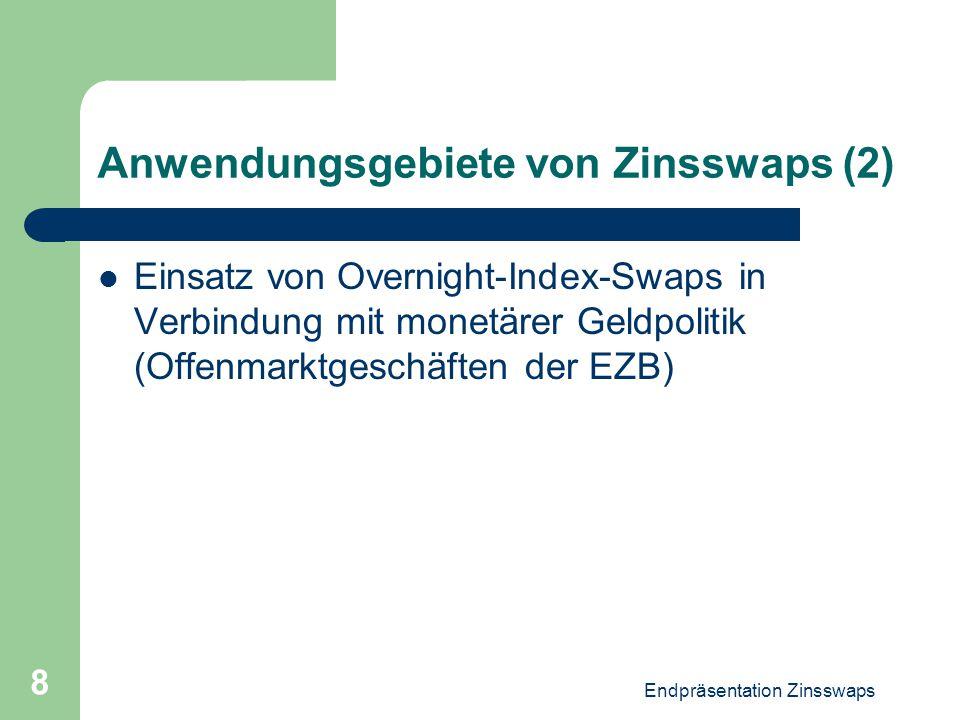 Anwendungsgebiete von Zinsswaps (2)