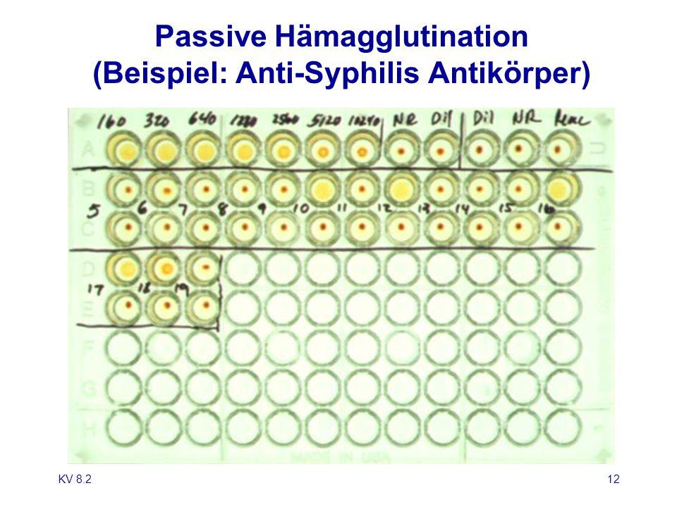 Passive Hämagglutination (Beispiel: Anti-Syphilis Antikörper)