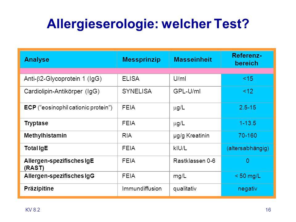 Allergieserologie: welcher Test