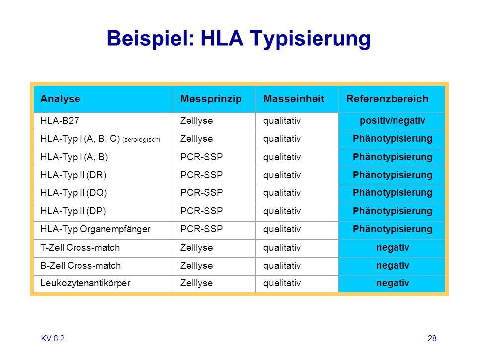 Beispiel: HLA Typisierung
