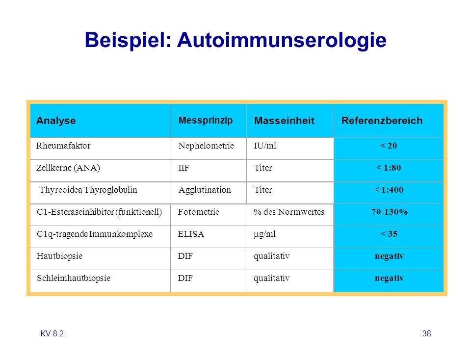 Beispiel: Autoimmunserologie