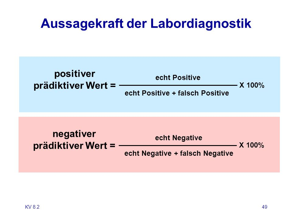 Aussagekraft der Labordiagnostik