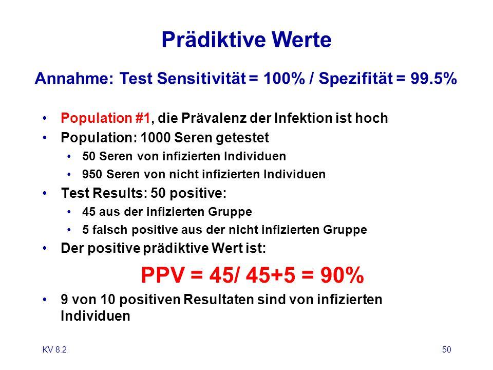 Prädiktive Werte PPV = 45/ 45+5 = 90%