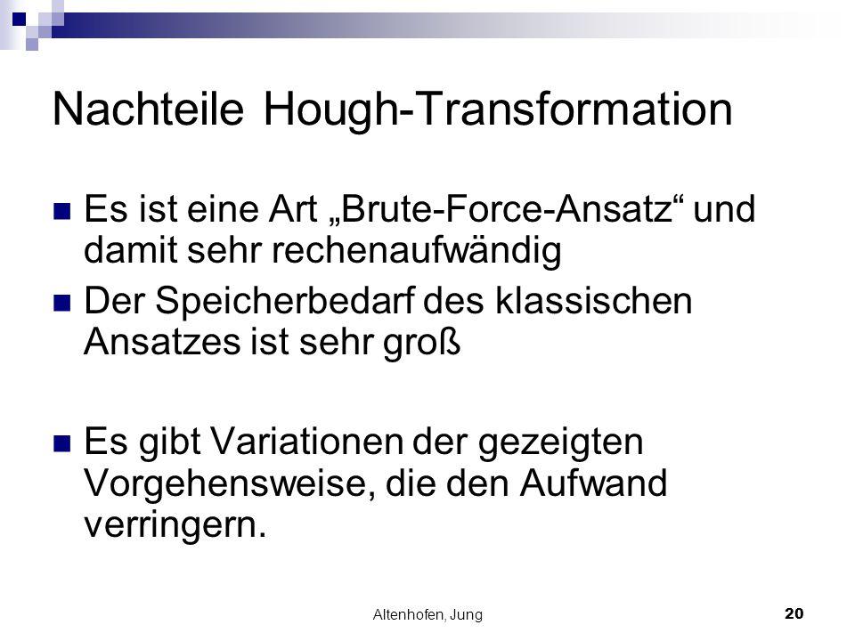 Nachteile Hough-Transformation