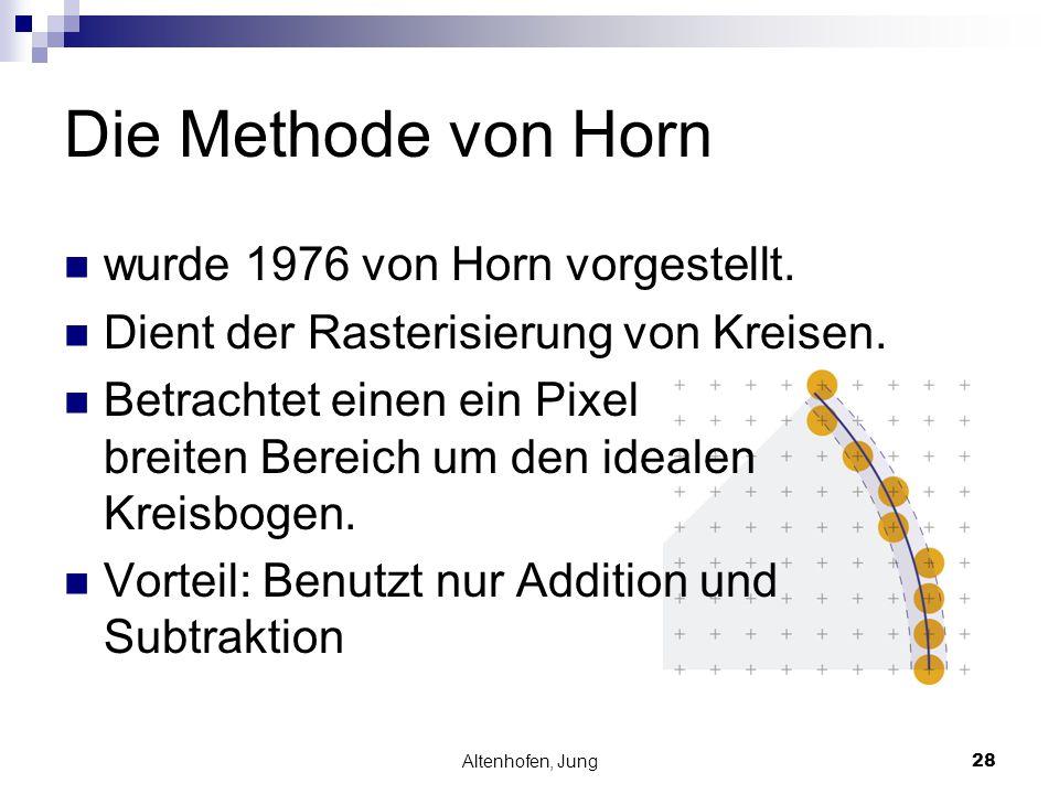 Die Methode von Horn wurde 1976 von Horn vorgestellt.