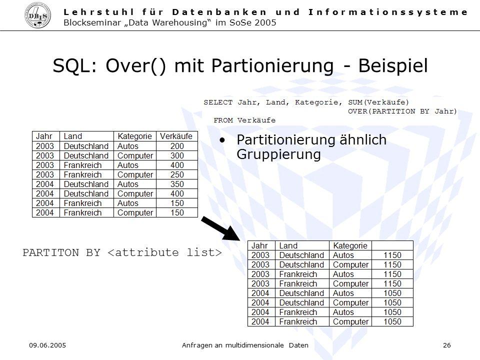 SQL: Over() mit Partionierung - Beispiel