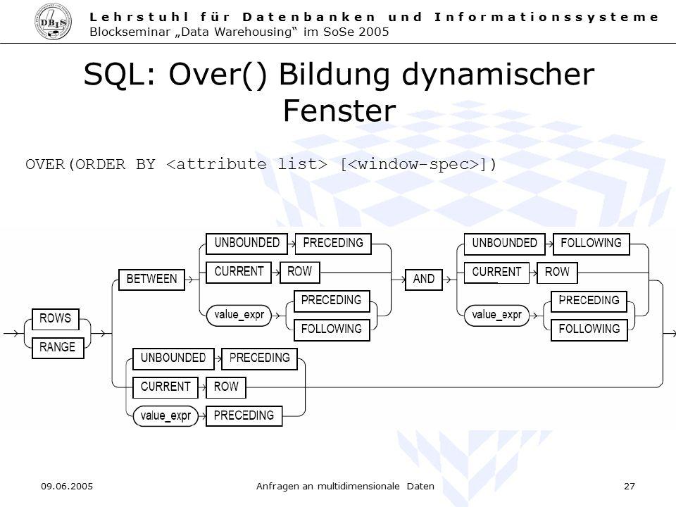SQL: Over() Bildung dynamischer Fenster