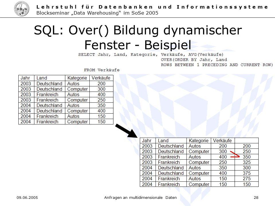 SQL: Over() Bildung dynamischer Fenster - Beispiel