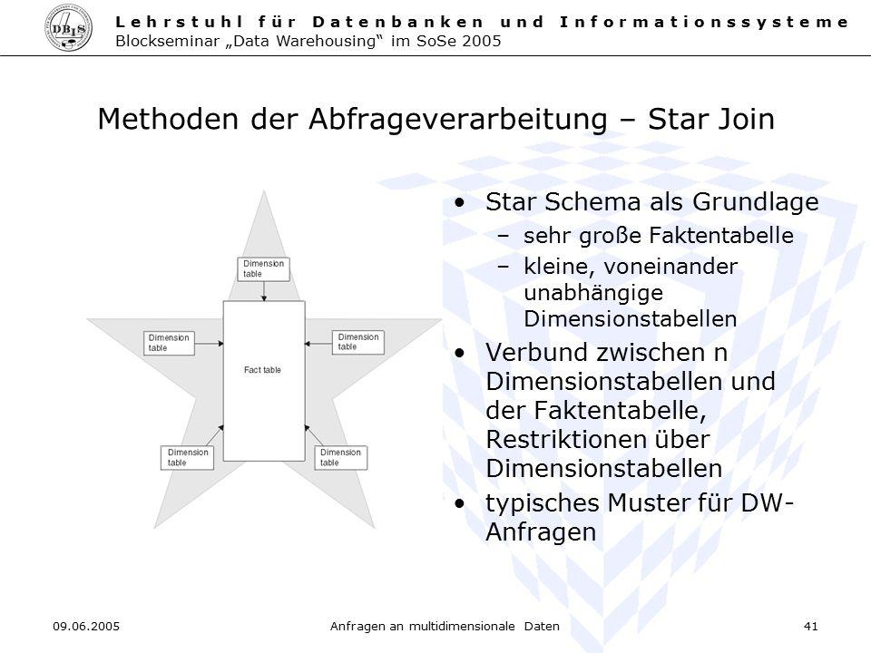 Methoden der Abfrageverarbeitung – Star Join