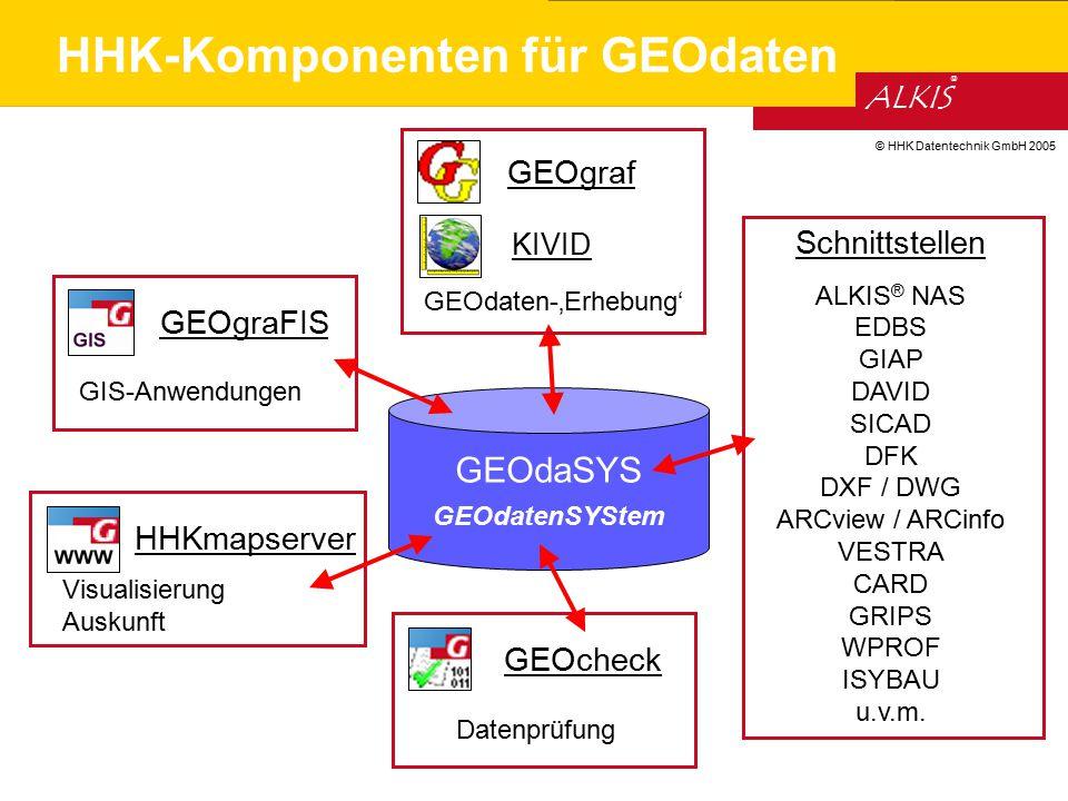 HHK-Komponenten für GEOdaten