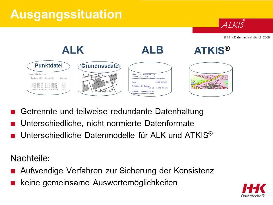 Ausgangssituation ALK ALB ATKIS® Nachteile: