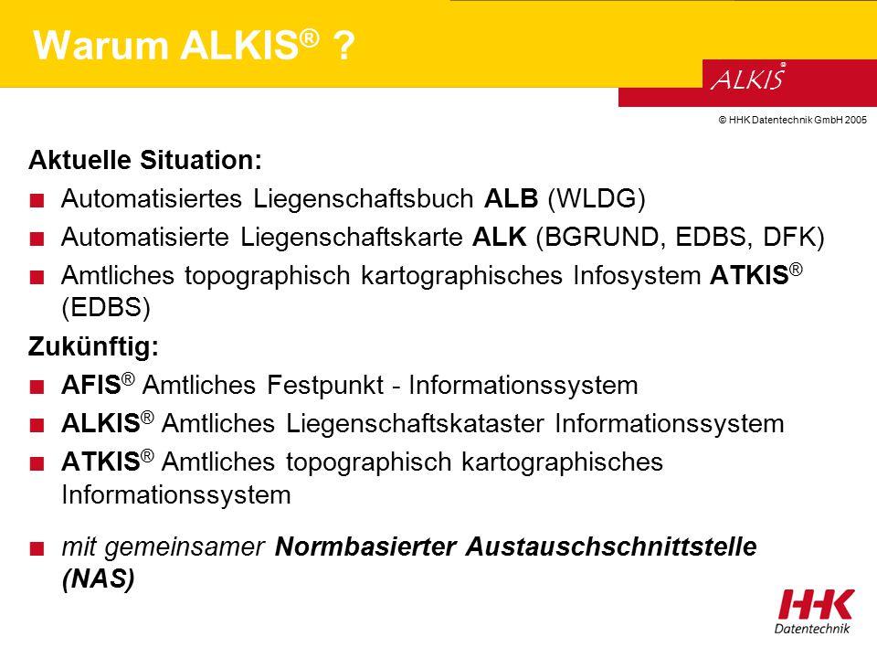Warum ALKIS® Aktuelle Situation: