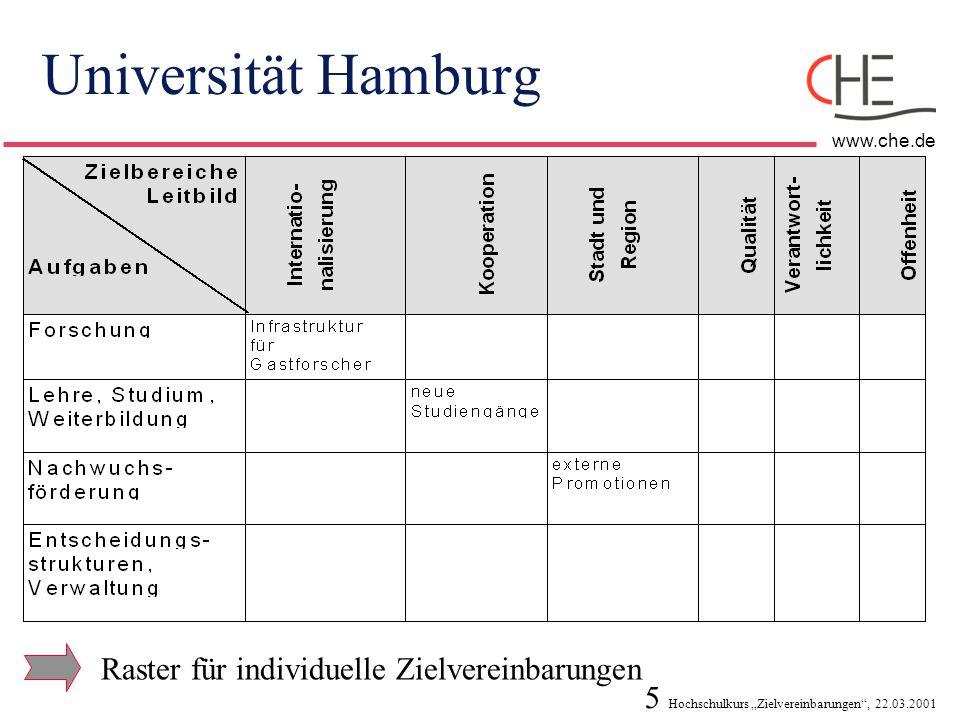 Universität Hamburg Raster für individuelle Zielvereinbarungen