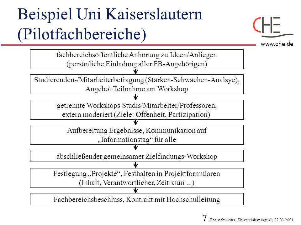 Beispiel Uni Kaiserslautern (Pilotfachbereiche)