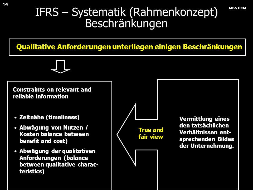 IFRS – Systematik (Rahmenkonzept) Beschränkungen