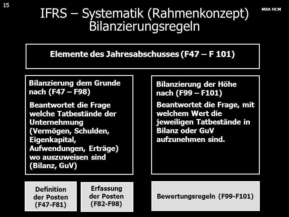 Elemente des Jahresabschusses (F47 – F 101)