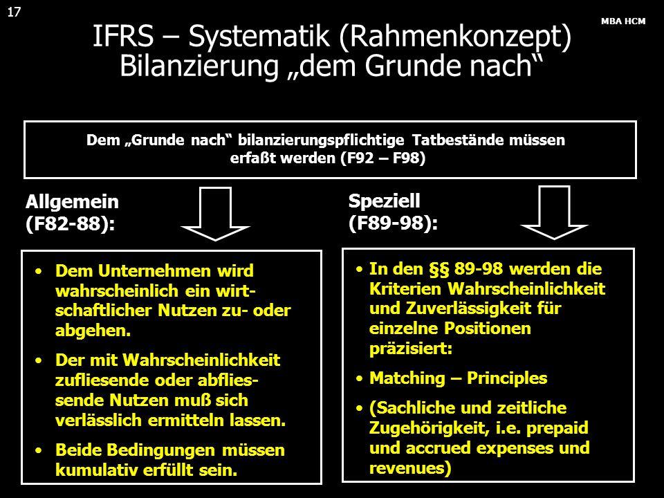 """IFRS – Systematik (Rahmenkonzept) Bilanzierung """"dem Grunde nach"""