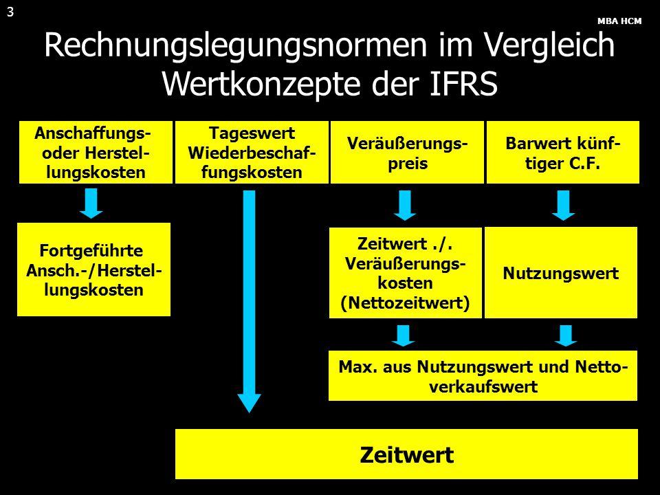 Rechnungslegungsnormen im Vergleich Wertkonzepte der IFRS