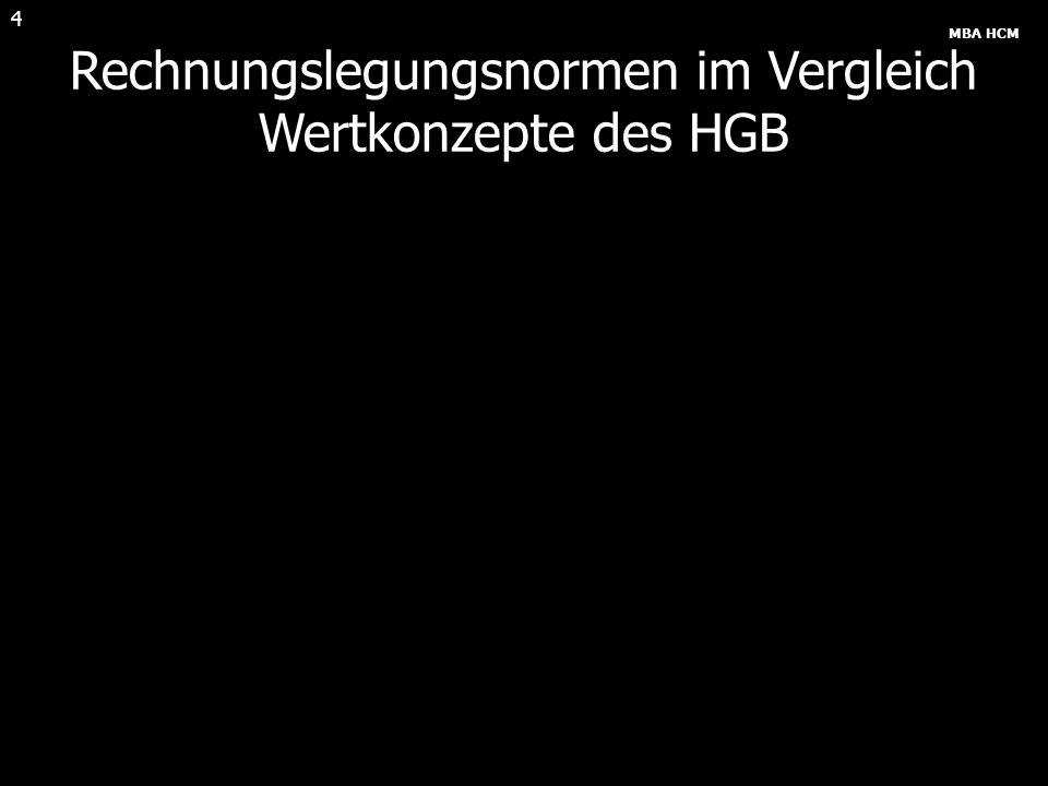 Rechnungslegungsnormen im Vergleich Wertkonzepte des HGB